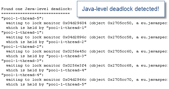Java deadlock detected