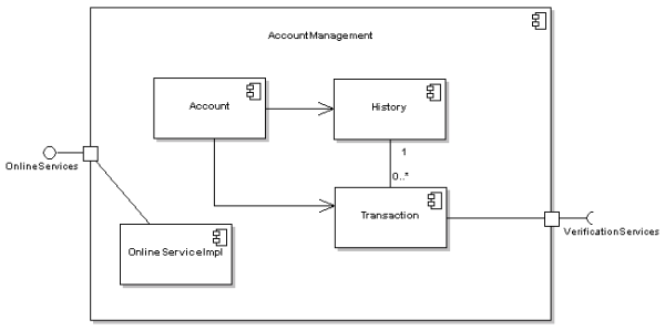 Getting Started With Uml Dzone Refcardz