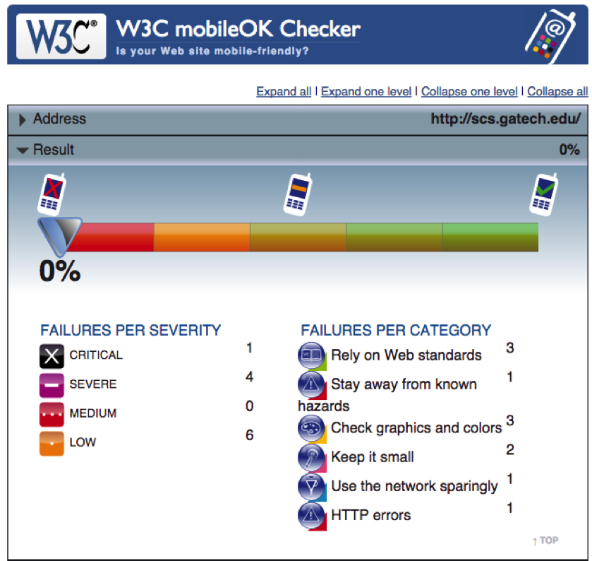 MobileOK Checker