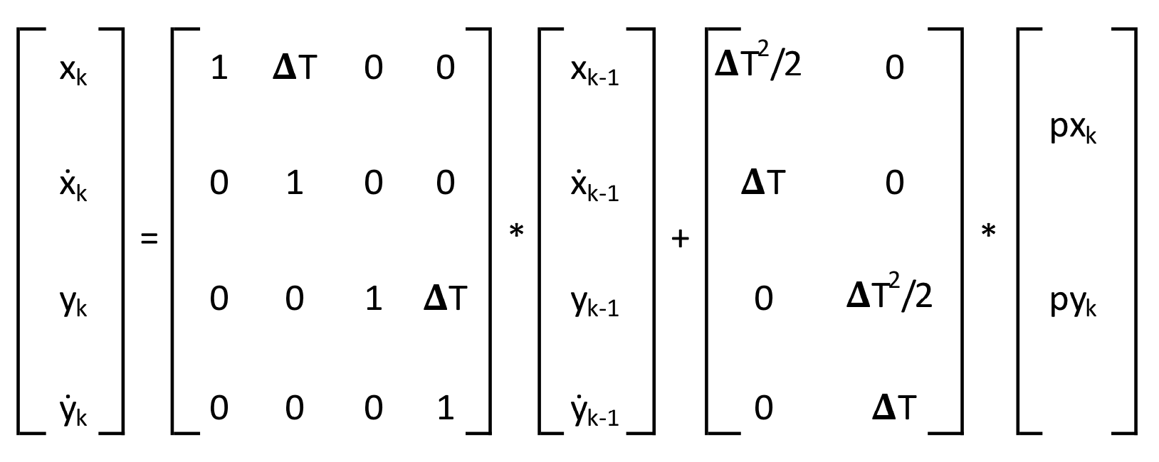 Linear dynamic equation of the system.