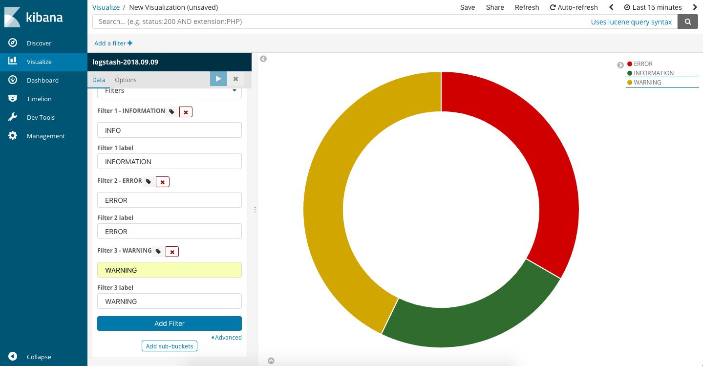Contribution to PyPi Browserium - Automation Laboratories