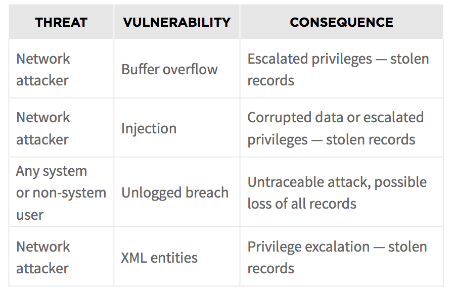How To Fix Ssl Common Name Mismatch Error Dzone Security
