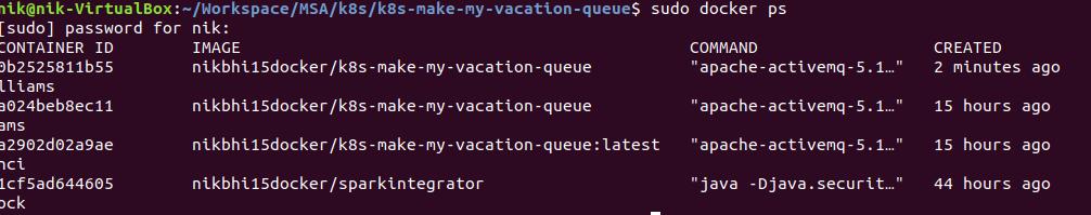 Building an ActiveMQ Docker Image on Kubernetes - DZone Cloud
