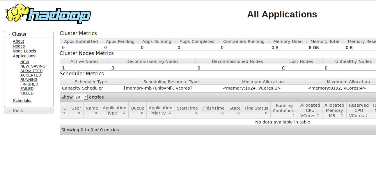 How to Setup Hadoop Cluster Ubuntu 16 04 - DZone Open Source