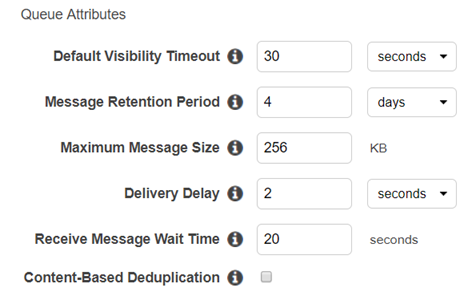 Rolling a Message Specification Update on a Message Broker (AWS SQS