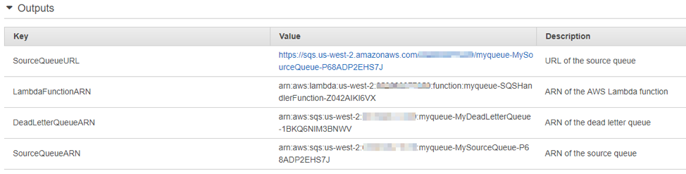 Amazon SQS as an Event Source to AWS Lambda : A Deep Dive