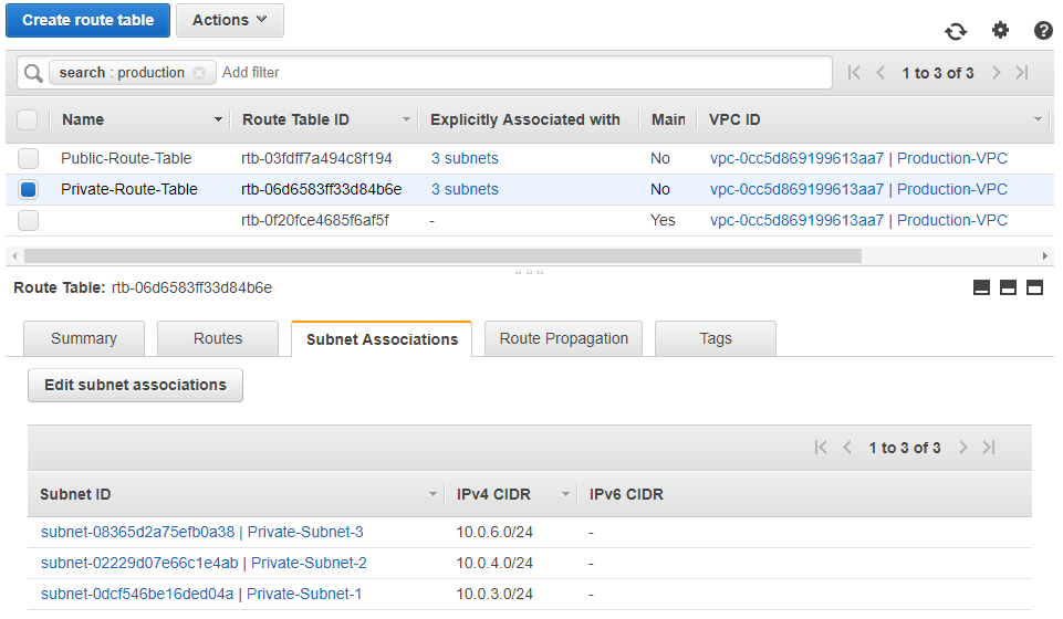 Private Route Table Associations: AWS Console