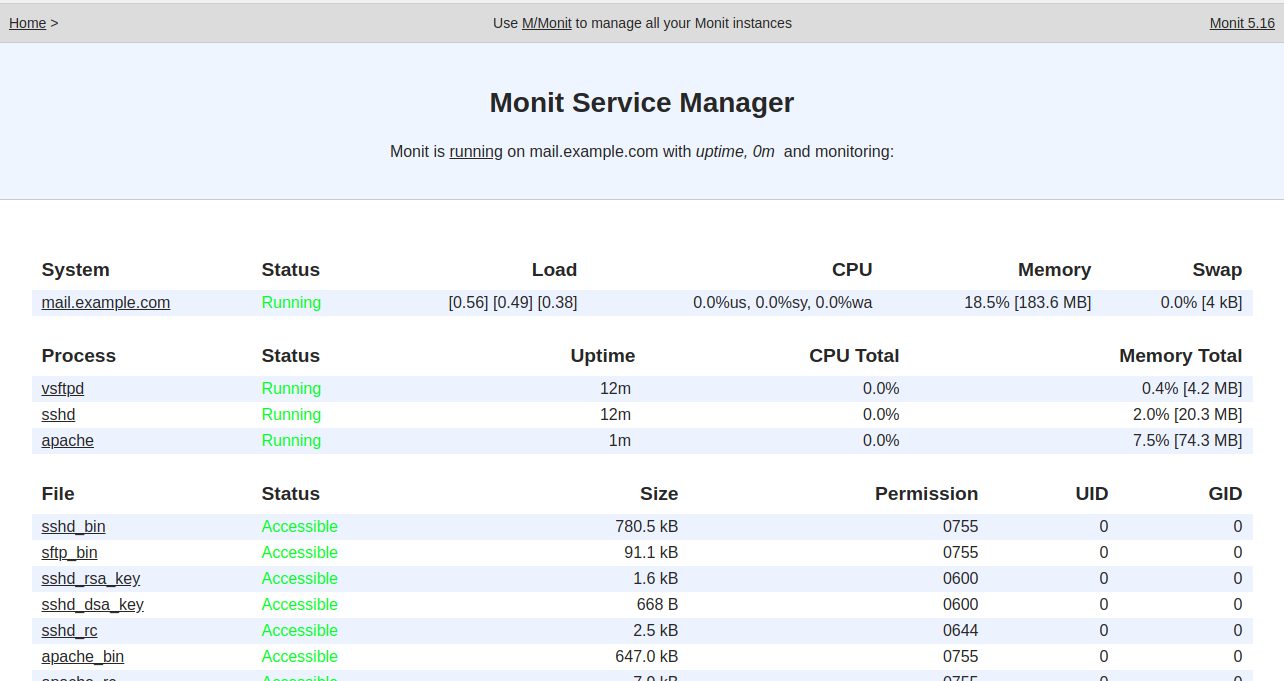 How to Install Monit Monitoring Tool on Ubuntu 16 04 - DZone Open Source