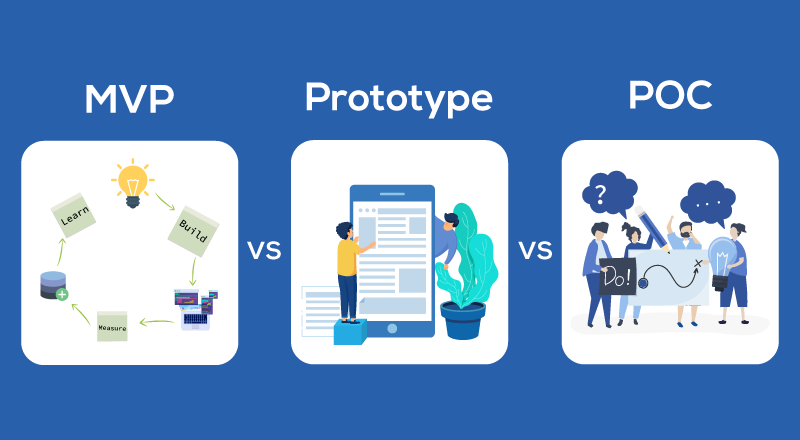 MVP, Prototype, or POC?: A Complex Choice of Strategy Made