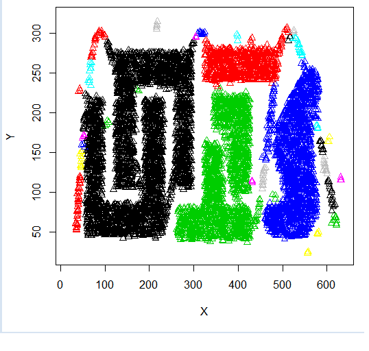 Density-Based Clustering and Identifying Arbitrarily Shaped