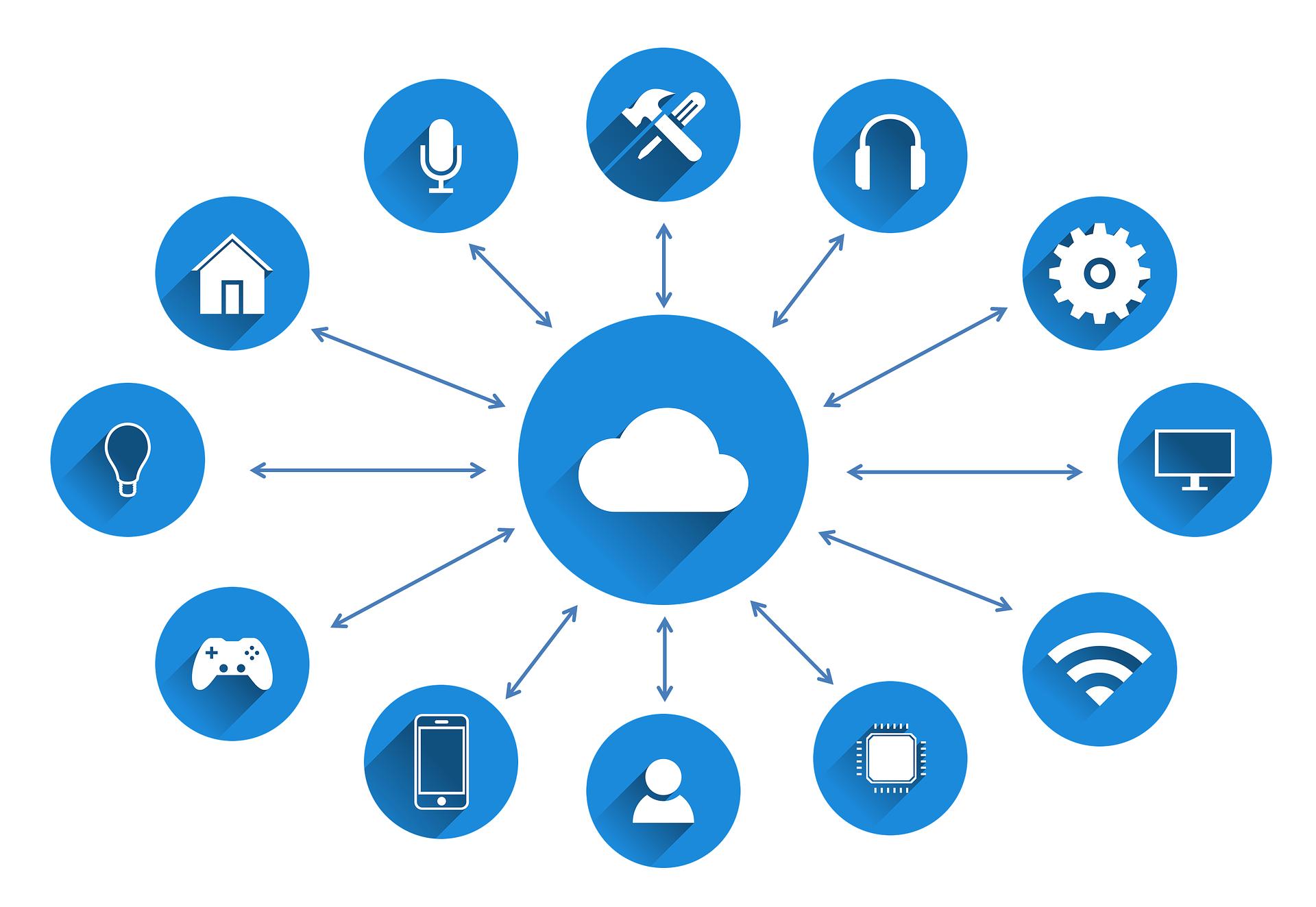 物联网和AI应用程序开发
