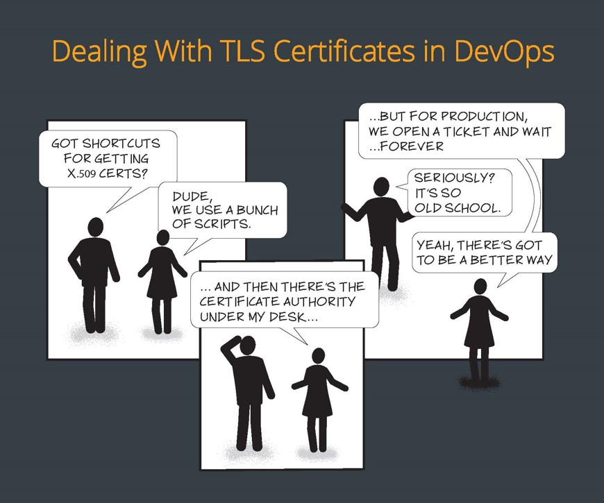 Dealing with Certificates in DevOps
