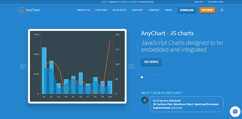 10 Best JavaScript Charting Libraries for Any Data