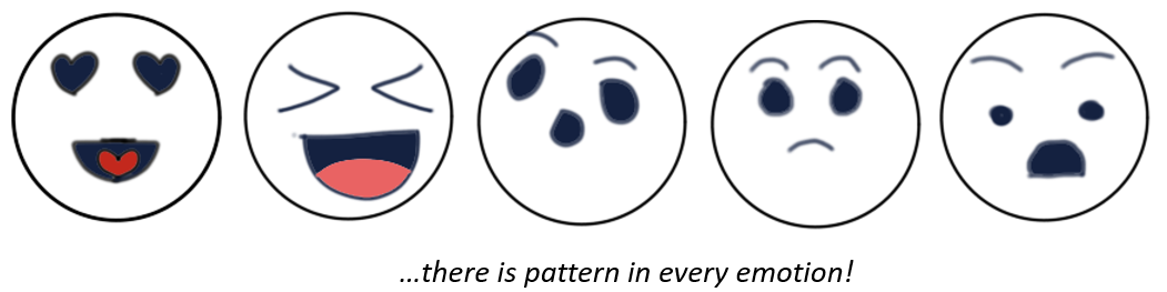 Pattern in emotion