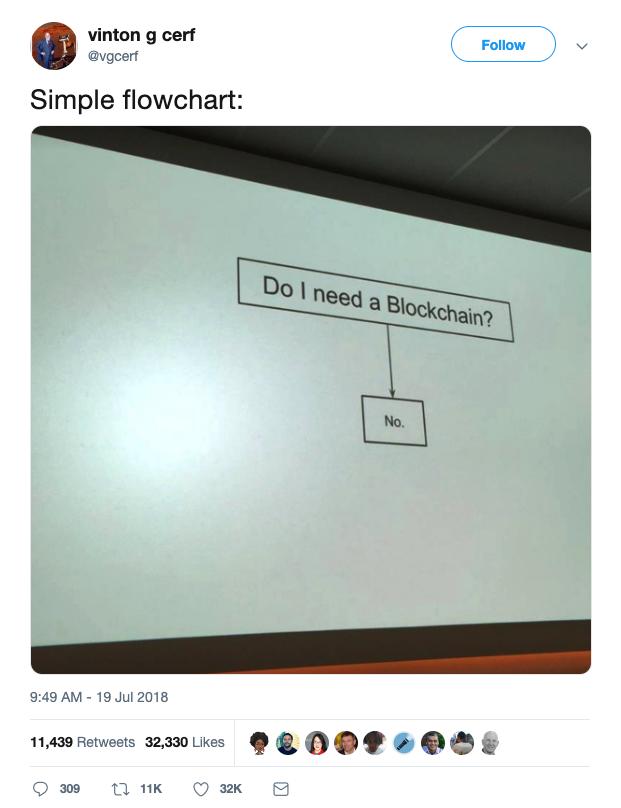 Poor Blockchain