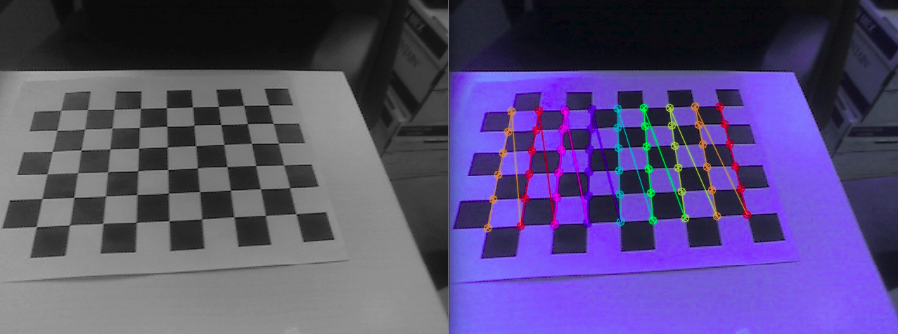 3D Reconstruction With OpenCV and Python - DZone Open Source
