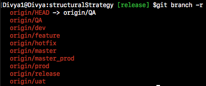 How to Secure Your Git Project Using an Easy Branching