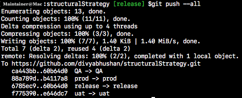'git push'-publish Maintainer changes on remote repo