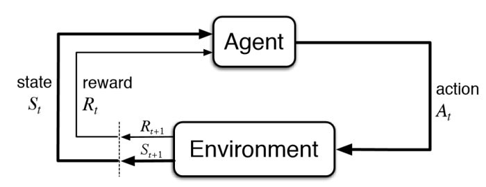 RL elements