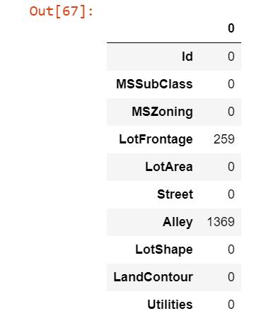Pandas DataFrame Functions (Row and Column Manipulations