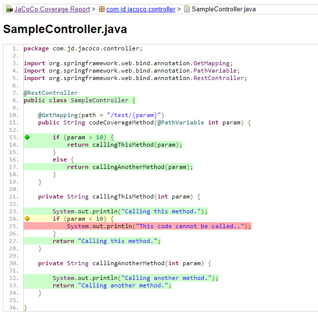 Code coverage-SampleController.java