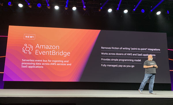 Announcement of Amazon Eventbridge