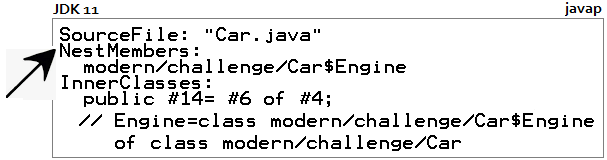 Car.class and NestMembers in JDK 11