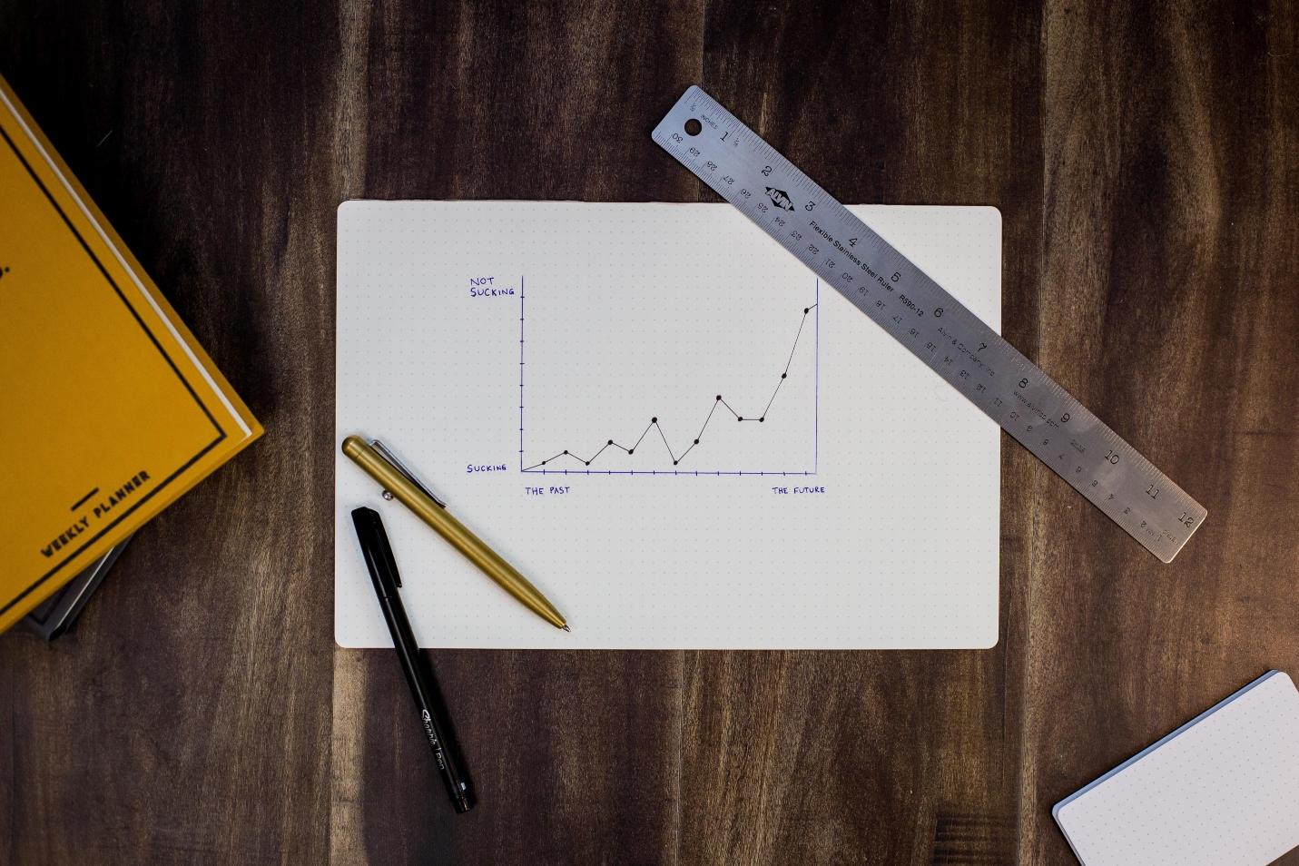 line-chart-on-desk