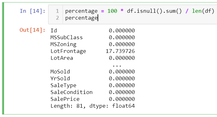 percentage of null values