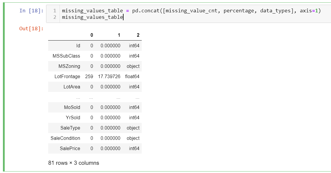 missing_values_table