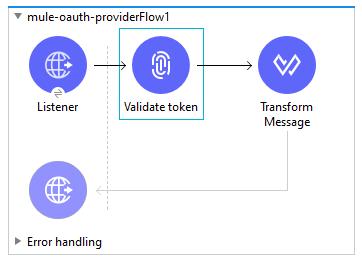 Mule OAuth Provider Flow