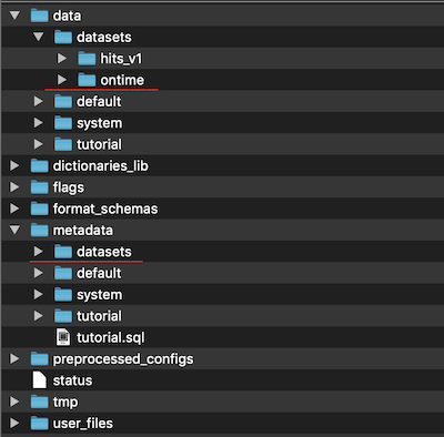 Current file structure
