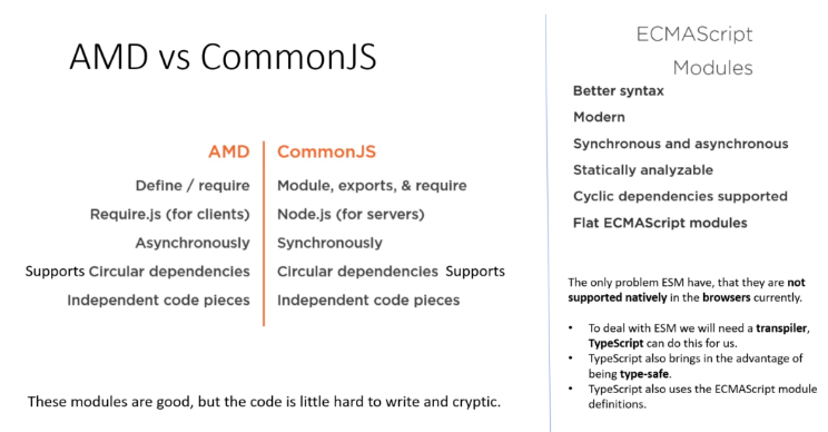 AMD vs CommonJS