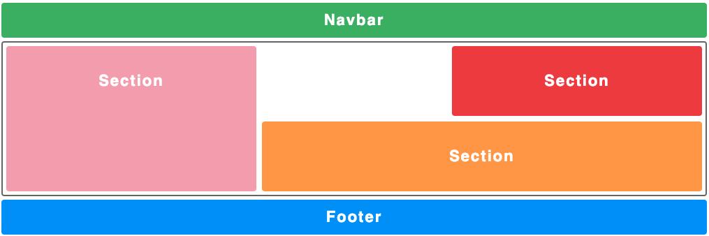 Rearranged layout