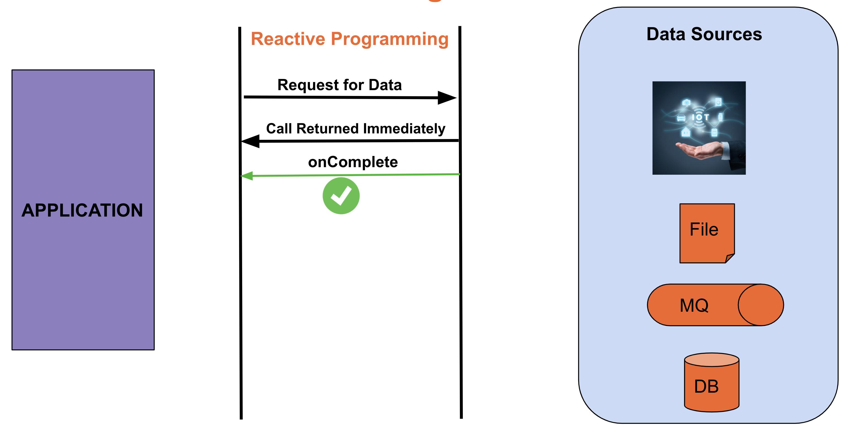 Data stream workflow