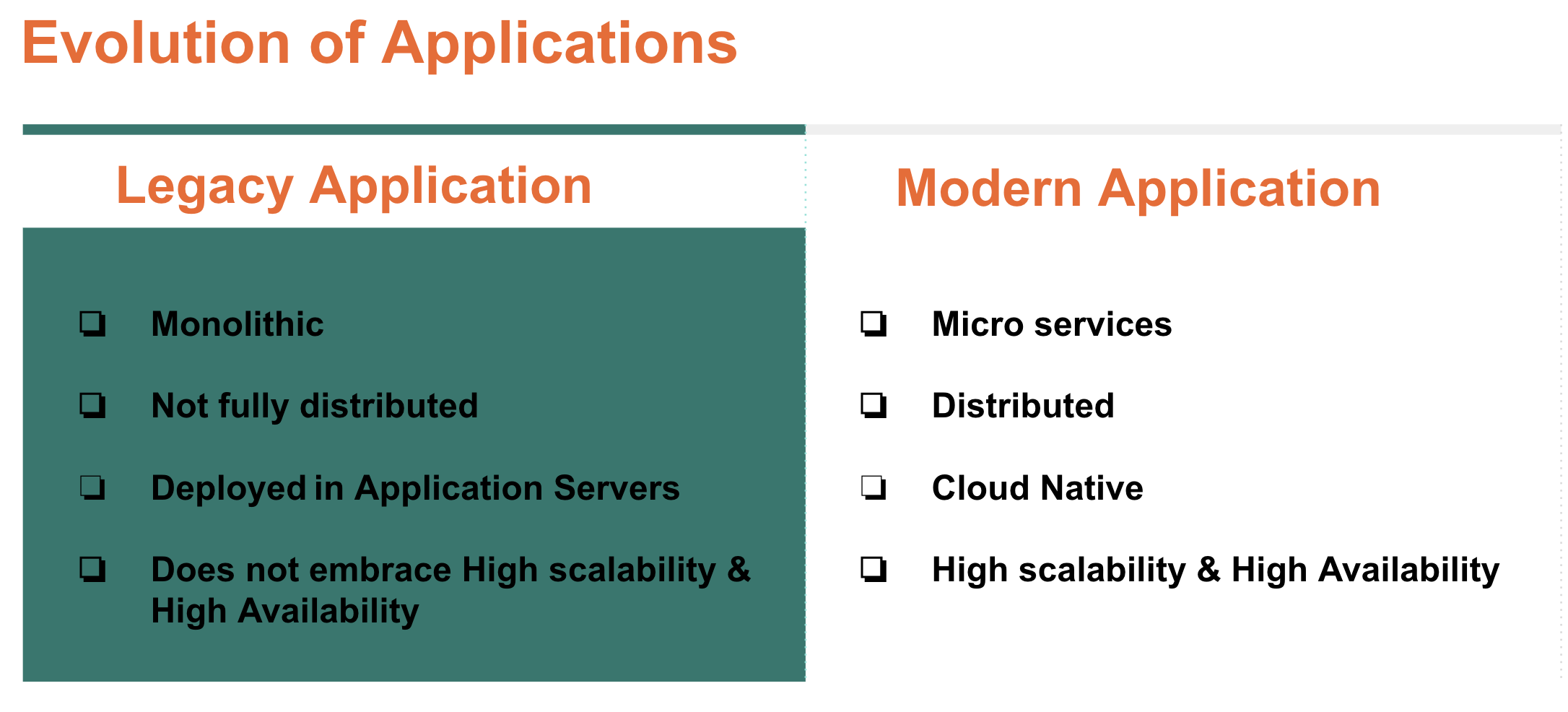 Evolution of application API needs