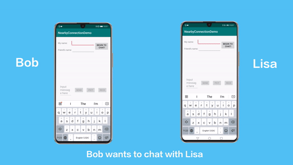 Bob wants to chat with Lisa