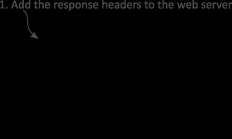 Modifying the web server