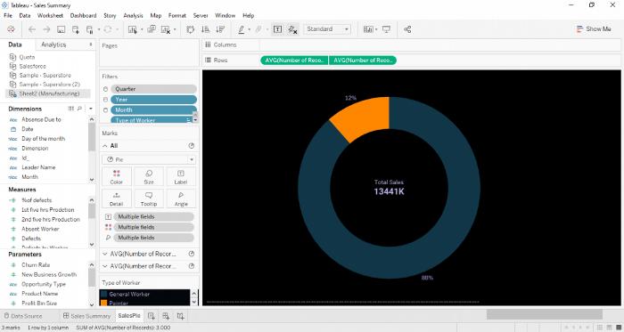 Power Bi Vs Tableau Comparison Between Top Two Bi Tools Dzone Big Data