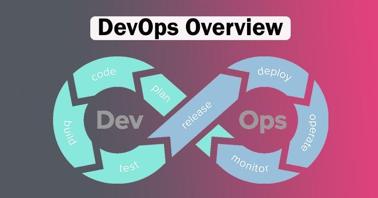 DevOps Overview