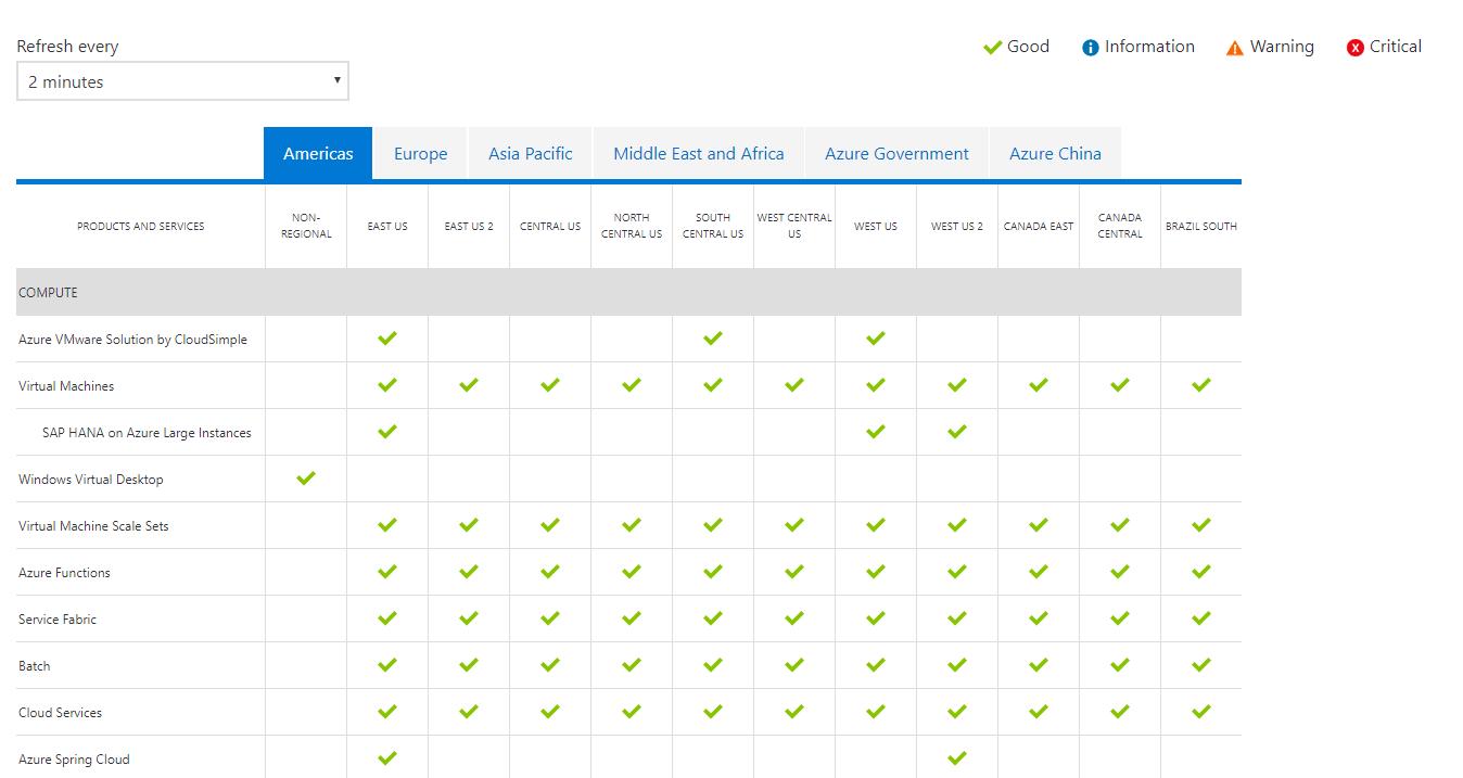 Azure status page