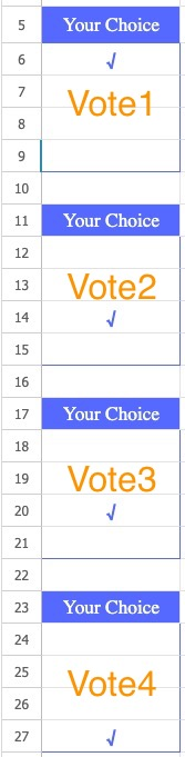 Vote Ranges