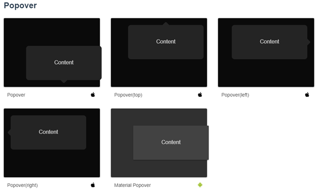 Popover component of Onsen UI library