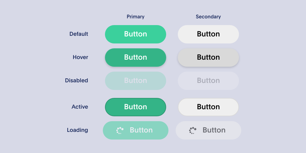 A visual matrix that illustrates a range of button states for a set of primary and secondary buttons.