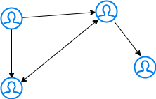 Network With Nodes Example