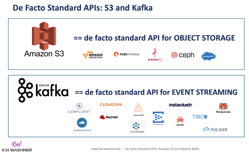 De Facto Standard API - Amazon S3 for Object Storage and Apache Kafka for Event Streaming