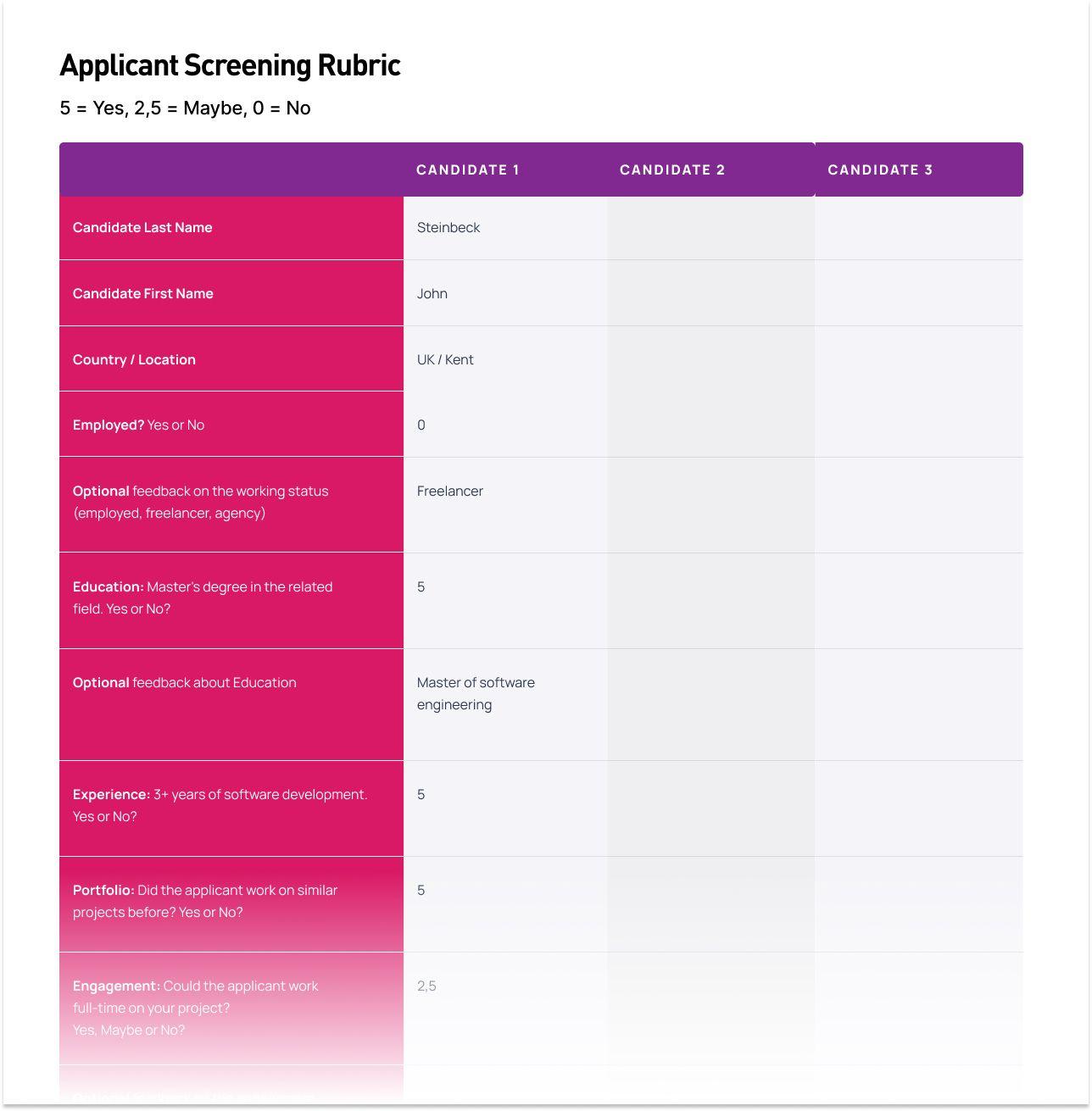 Applicant Screening Template
