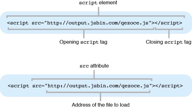 Simple Modular JavaScript on JS Bin - DZone Web Dev