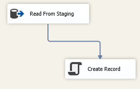 Integrating Text File Records in Dynamics CRM with SSIS Integration