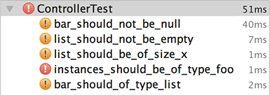 Unordered tests results